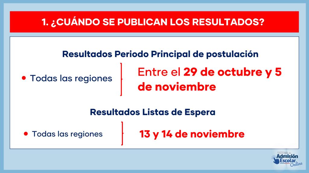 PPT SAE 2019 Resultados_apoderados_003