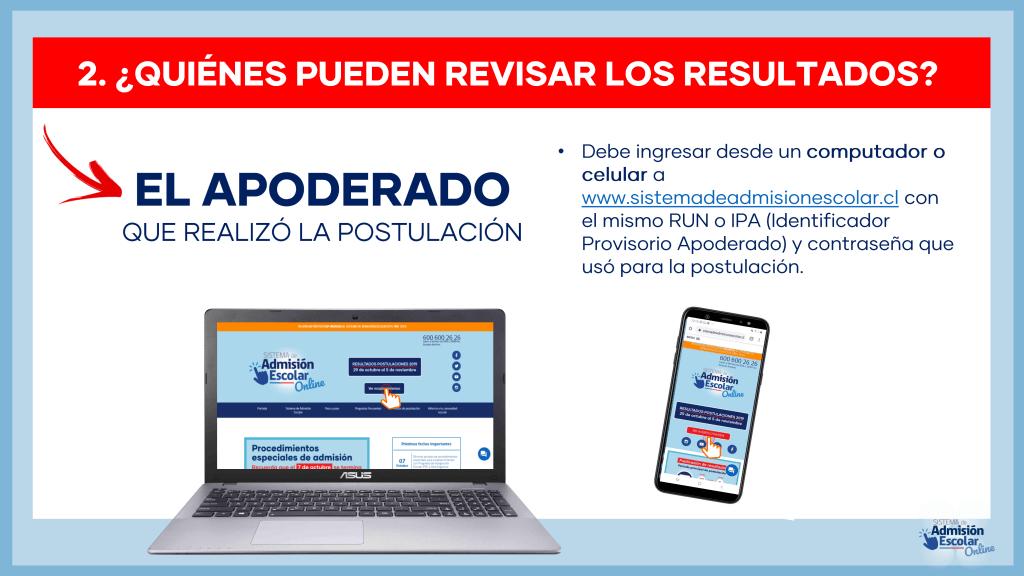 PPT SAE 2019 Resultados_apoderados_004