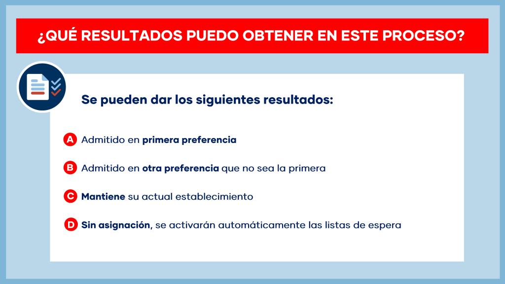 PPT SAE 2019 Resultados_apoderados_008
