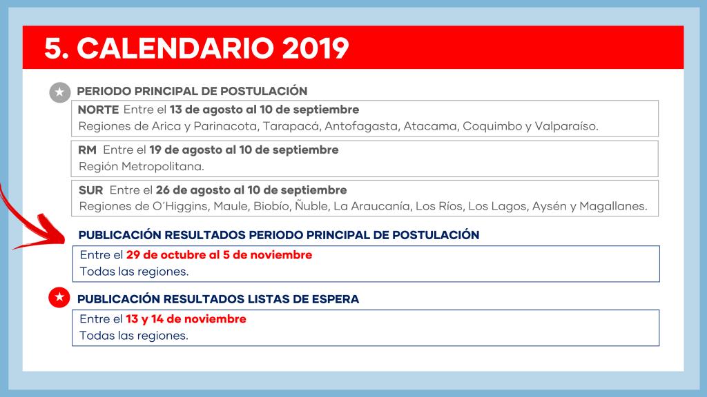 PPT SAE 2019 Resultados_apoderados_039