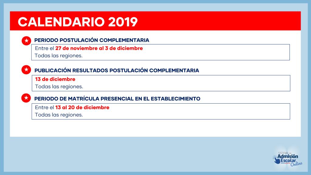 PPT SAE 2019 Resultados_apoderados_040