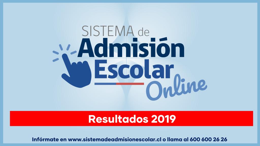 PPT SAE 2019 Resultados_apoderados_041